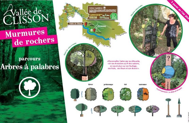 Panneau arbres à palabres (Copier)